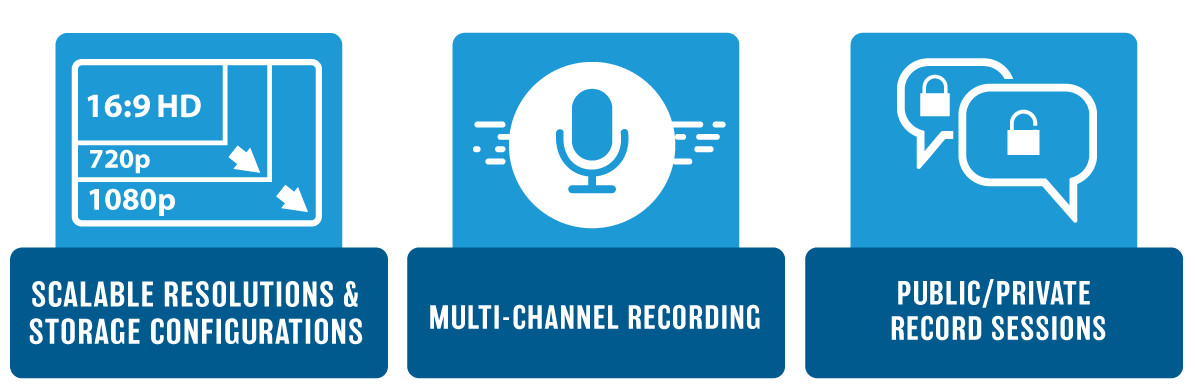 JAVS Recorder 8 AIO Features